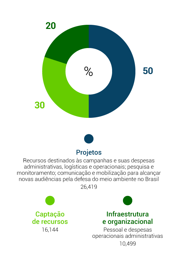 grafico-05-2